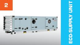 air supply unit